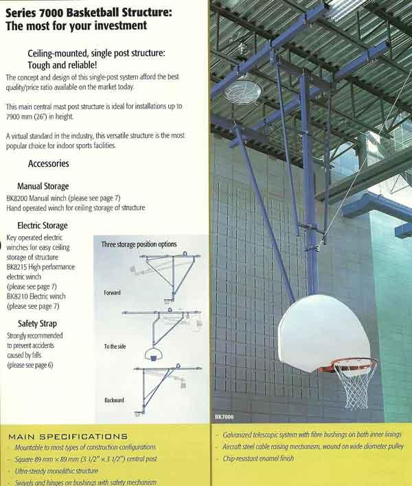 Panneau de basket en suspension