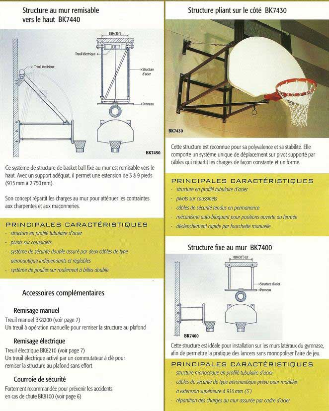 Structure sportive repliable