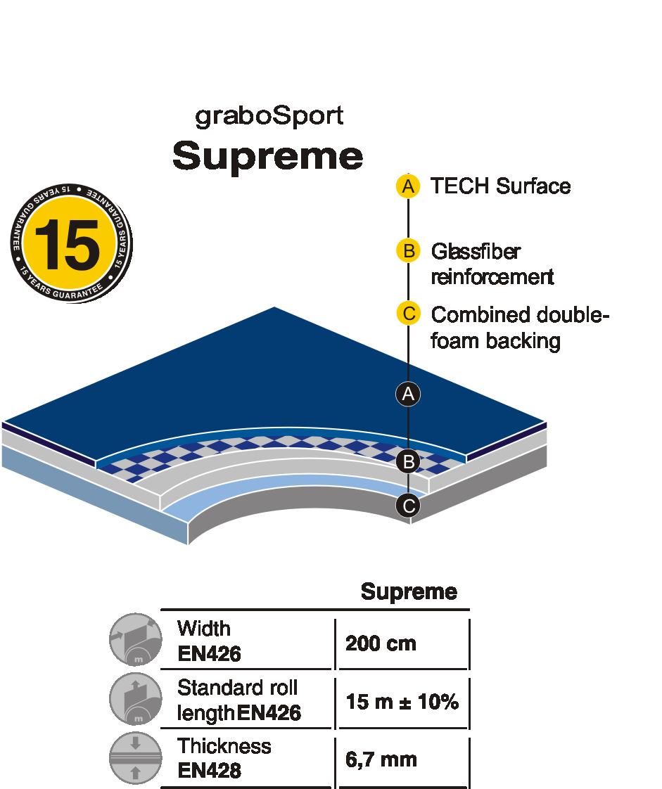 grabosport-supreme